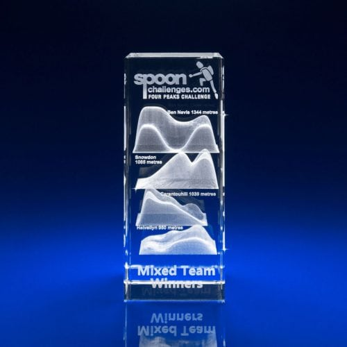Athletics Award